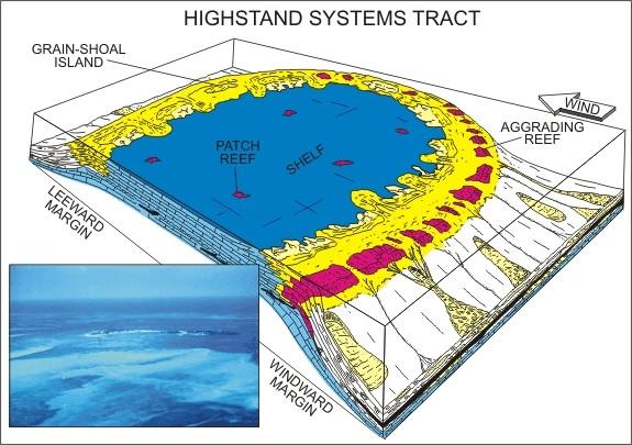 Atoll Diagram R...